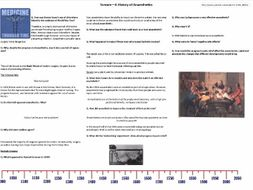 'Scream' : A History of Anaesthetics - Supporting Worksheet - GCSE History 9-1 - Medicine