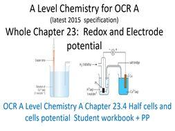 23.3-Iodine-thiosulphate-titration-Teacher-PP.pptx