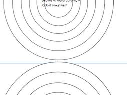 L9 Activity - Spiral of decline in Birimgham