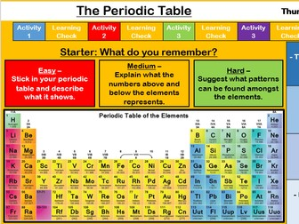 Aqa the periodic table and atomic structure bundle 11 lessons by the periodic table new aqa gcse urtaz Images