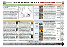Peasants'-Revolt-Knowledge-Organiser.docx