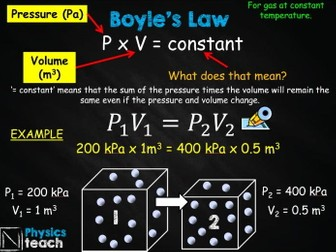 GCSE AQA Physics - P6.7 - Pressure and Volume