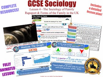 Family Forms - Alternative Forms of Family L4/20 [ AQA GCSE Sociology - 8192] Rapoport