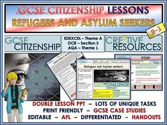 Asylum Seekers and Refugees - Citizenship