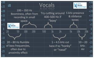 Vocal-EQ.pdf
