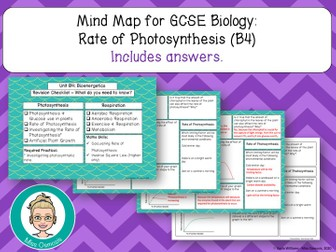 GCSE Biology Revision: Rate of Photosynthesis