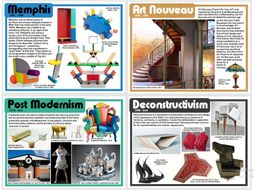 Wall Display - Design Technology - 12 Design Movements - 24 x A3 posters