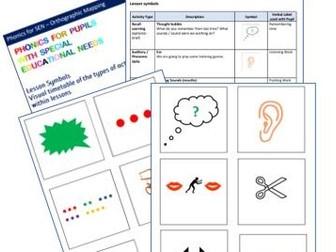 Phonics for SEN Lesson Symbols - Visual Timetable