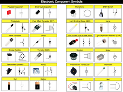 Electronic Symbols Activity & A3 poster