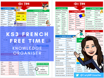 KS3 French Free Time Topic Knowledge Organiser