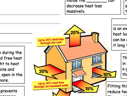 Insulation in the home