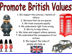 british values posters eyfs childminders ofsted ks1 ks2