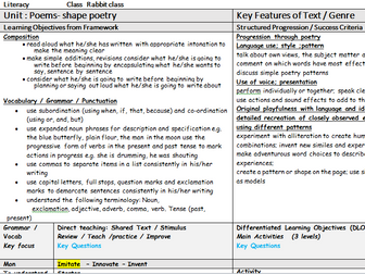 Year 2 Shape Poems Planning and Resources