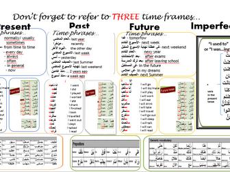 GCSE Arabic writing mat