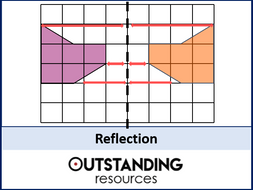 Transformations 2 - Reflection or Reflective Symmetry (+ worksheet)