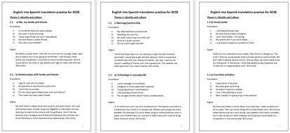 English to Spanish translation practice for Spanish GCSE - AQA Theme 1: Identity and Culture
