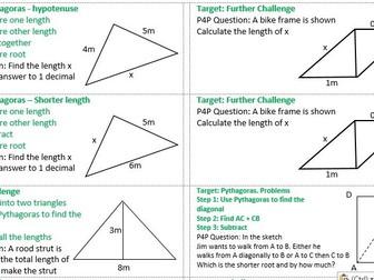 Pythagoras Bundle