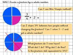 Dividing fractions unit year 6