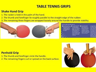 Table Tennis Coaching Cards