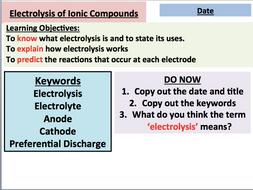 Electrolysis of Ionic Compounds (GCSE)