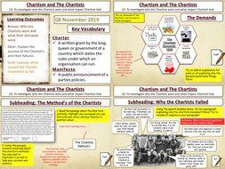 Chartism.pptx
