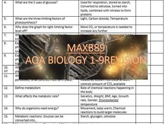 GCSE 9-1 Revision Biology AQA Unit 4 Retrieval Practice Quiz