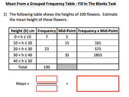 how to find mean from frequency table
