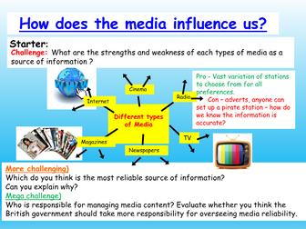 Media influence: Citizenship / English