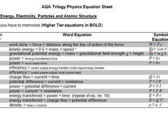 AQA GCSE Trilogy Physics Equation Sheet - Separated into Paper 1 and Paper 2 Equations by topic