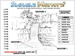 Sketchy-Memory-Waterfalls.pptx