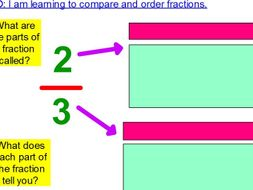 KS2 Year 5 Fractions lessons