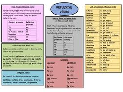 gcse spanish revision reflexive verbs by audebie teaching resources. Black Bedroom Furniture Sets. Home Design Ideas