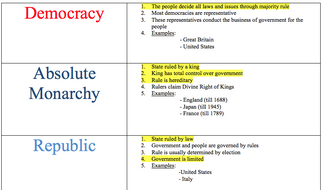 Types of Government - U.S. Government