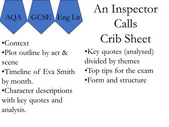 AQA An Inspector Calls Crib Sheet