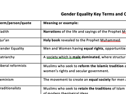 Gender Equality in Islam additional HWK and resources