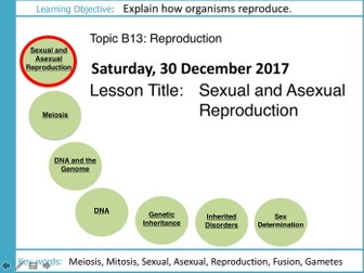 AQA GCSE: B13 Reproduction: L1 Sexual and Asexual Reproduction