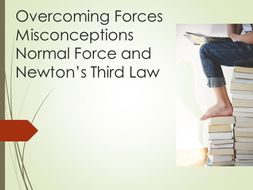 Overcoming Forces Misconception of Normal and Newton's 3rd Law Lesson