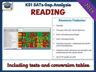 KS1 2018 SATs Reading Gap Analysis Grid / Question Level Analysis - SATs Prep