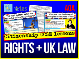 Rights and Law - AQA Citizenship GCSE