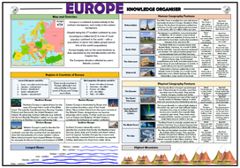 Europe-Knowledge-Organiser.docx