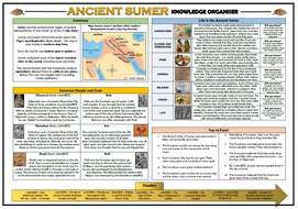 Ancient-Sumer-Knowledge-Organiser.docx