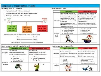 GCSE PE – Edexcel (9-1) – Classification of Skills - Knowledge Organiser/Revision Mat