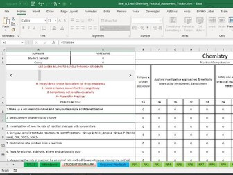 AQA A Level Chemistry Required Practical Tracker including Sub Competencies