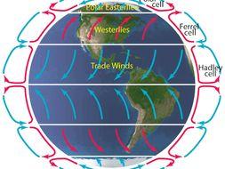The Global Circulation Part 1/2: AQA GCSE