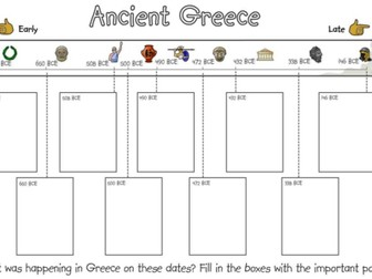 Ancient Greece - KS2 - Lesson 2 - Chronology - When did the Ancient Greeks live?