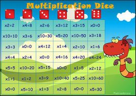 Multiplication Game 2 3 5 10 Times Tables Game