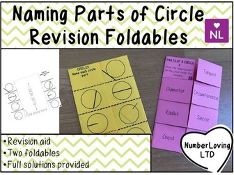 Naming Parts of a Circle Foldable