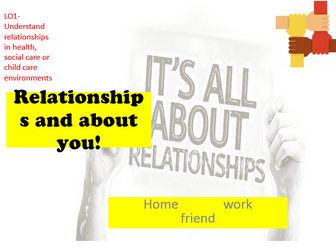 Relationship all about me