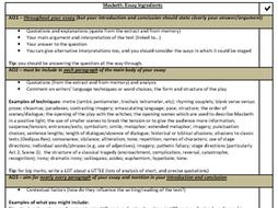 Calvin college admissions essay