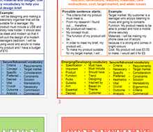 Literacy posters/helpsheets for Design and Technology